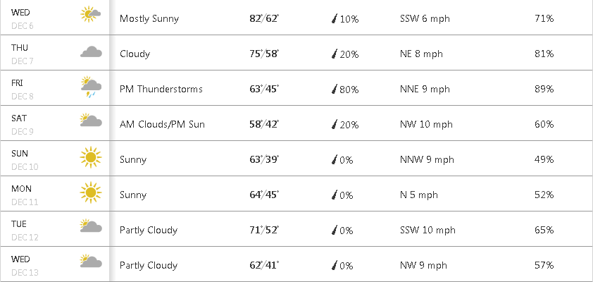 20171205184200_weather.png