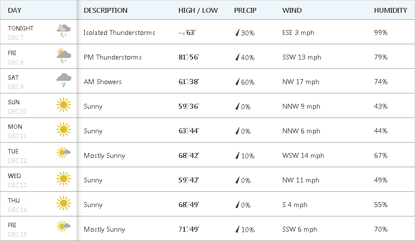 20171207214500_weather.png