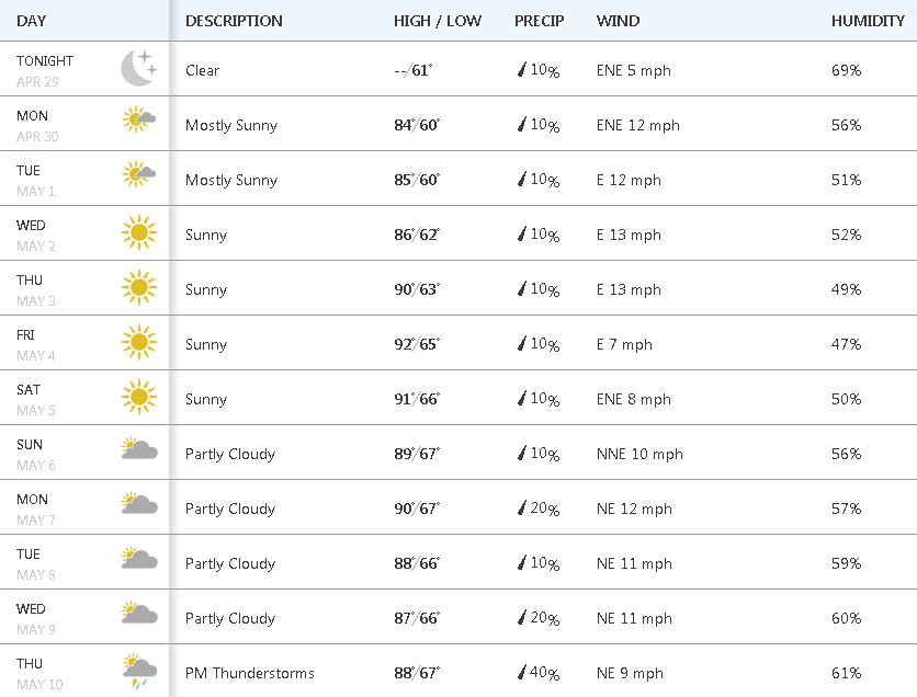 201804292115_Weather.png
