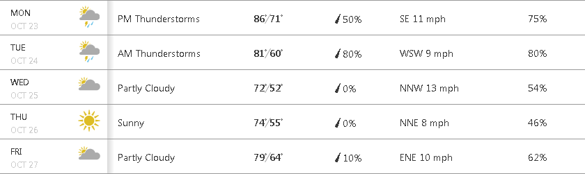 201710202025_weather.png