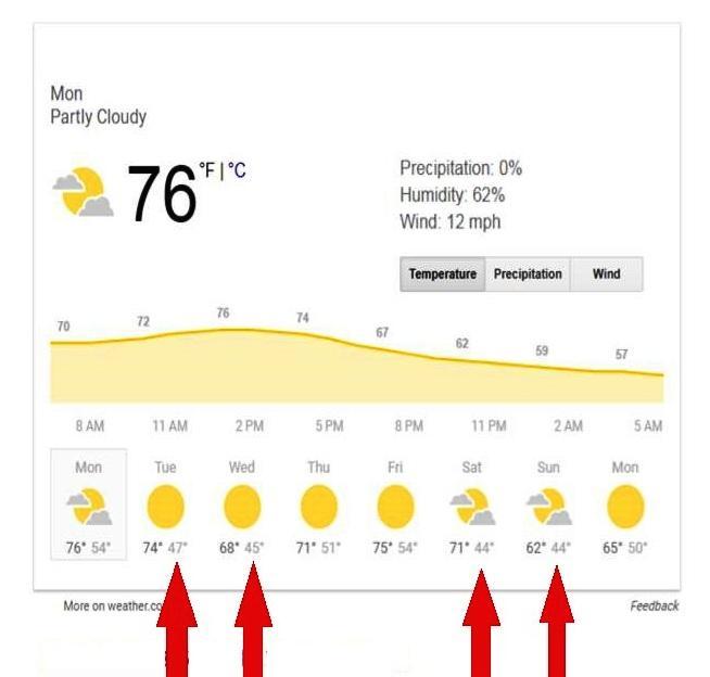 59ede7285fa40_forecastnic.jpg.ec64150101