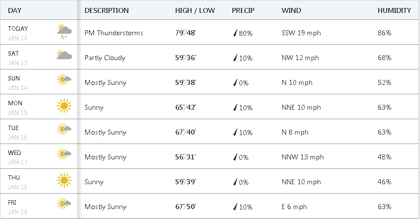201801120350_weather.png