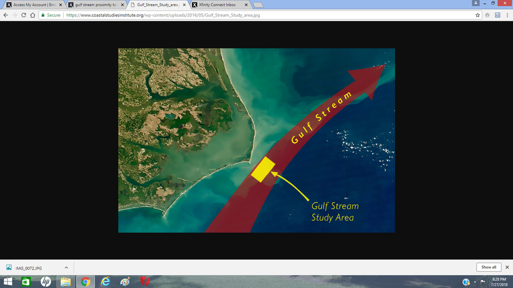 Gulf Stream off Hatteras.png
