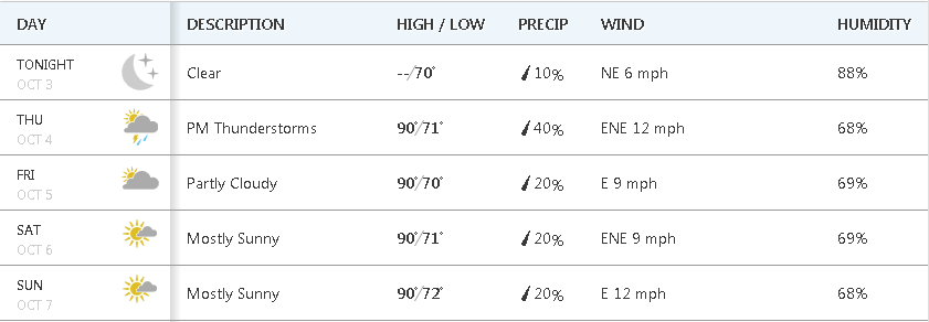 201810032150_Weather.png