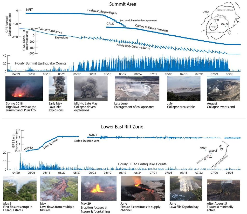 Kilauea graphic.jpg
