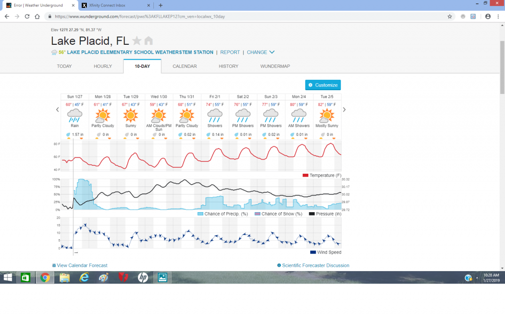 10-day Lake Placid, FL. forecast.png