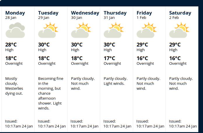 forecast.png.efc05904e6975976bdf8e494d74cc070.png