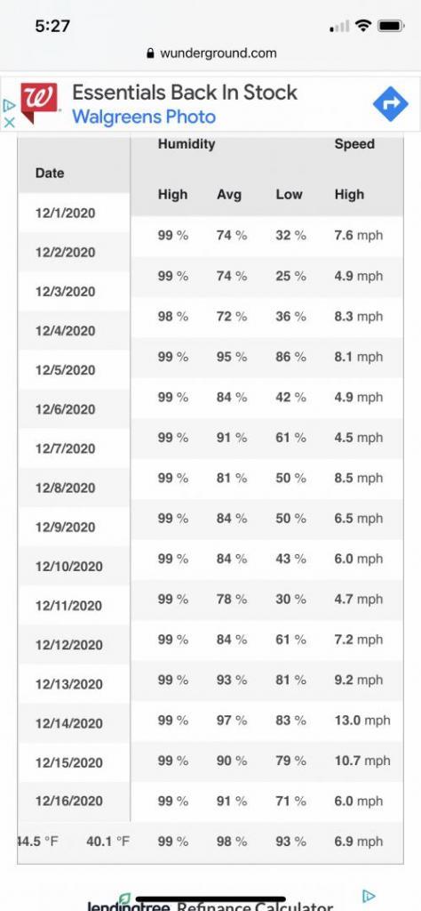 Humidity.thumb.jpg.e0ab98b2948ff8cdbe2060a96432572c.jpg
