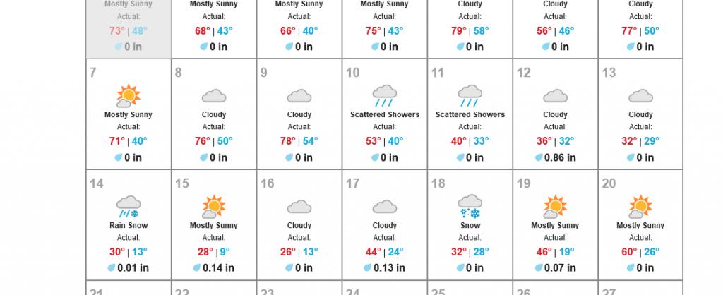 Screenshot_2021-04-05 San Antonio, TX Weather Calendar Weather Underground.png