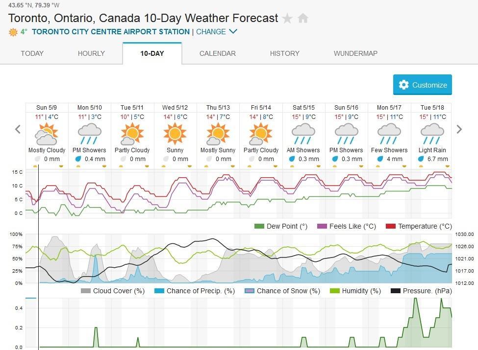 WUforecast.jpg